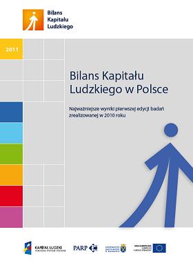 Wyniki I edycji badań BKL z 2010 r. w skrócie